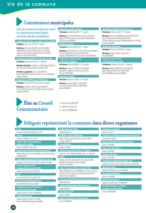 CM - Commissions
