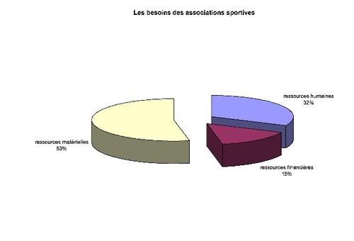 Web_rapport_19